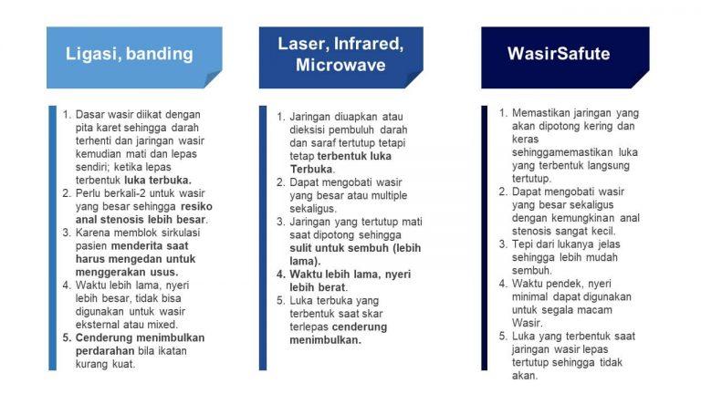 img-slide-presentation-update-artikel-wasir (20)