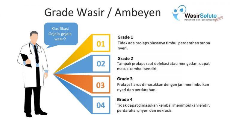 img-slide-presentation-update-artikel-wasir (3)