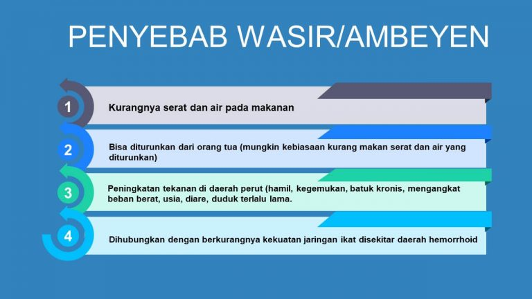 img-slide-presentation-update-artikel-wasir (6)