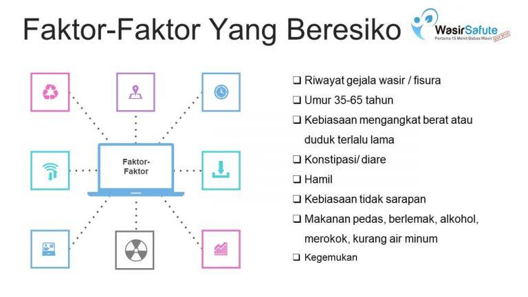 img-slide-presentation-update-artikel-wasir-7.jpg